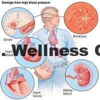 Proven hypertension natural remedy NEW DISCOVERY