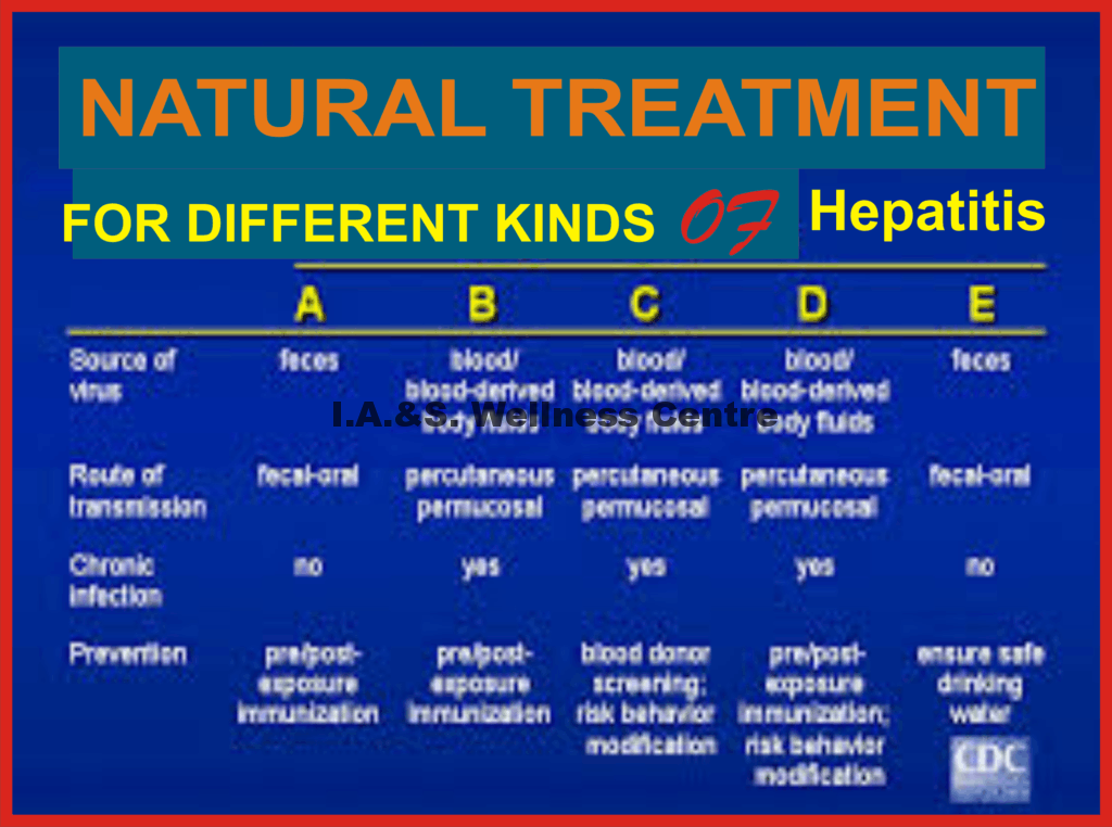 DIFFERENT HEPATITIS AND IT'S NATURAL TREATMENT IN NIGERIA